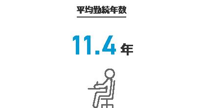 平均勤続年数:11.4年